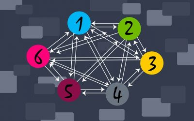Enlaces a redes sociales en Divi