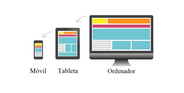 10 razones para usar divi en web wordpress