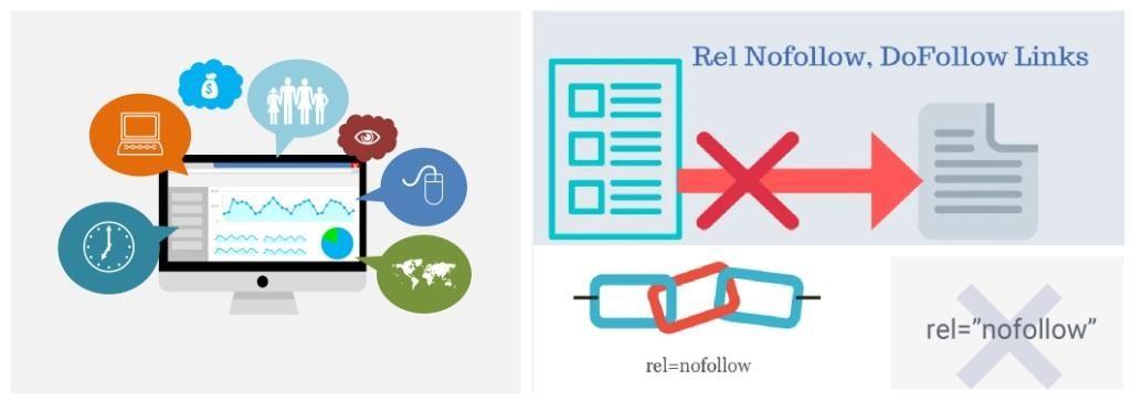 Nuevos atributos de enlaces nofollow